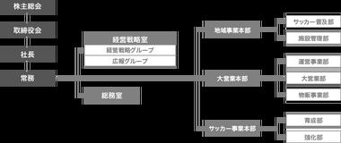 Img_organization
