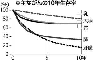 20160121023oytei50002n